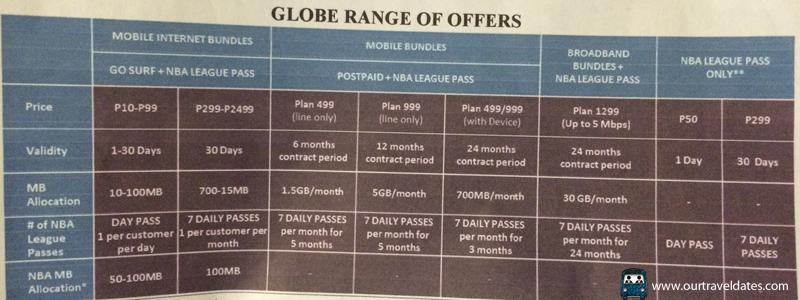 globe-nba-bundles