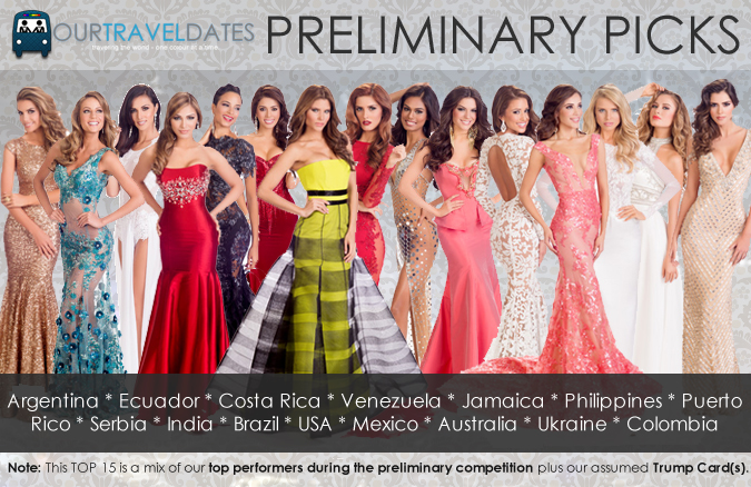 OurTravelDates' 63rd Miss Universe 2014 Final Picks & Predictions