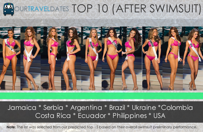 miss-universe-63rd-2014-predictions-final-pics-our-trave-dates-image4